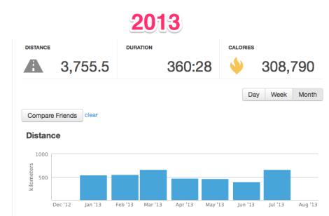 Sondre_Amdahl_s_RunKeeper_FitnessReports_-_RunKeeper